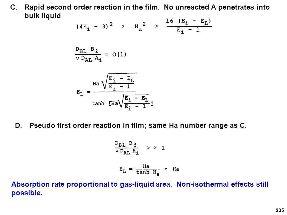 C.Rapid second order reaction in the film. No unreacted A penetrates into bulk liquid D.Pseudo first order reaction in film; same Ha number range as C