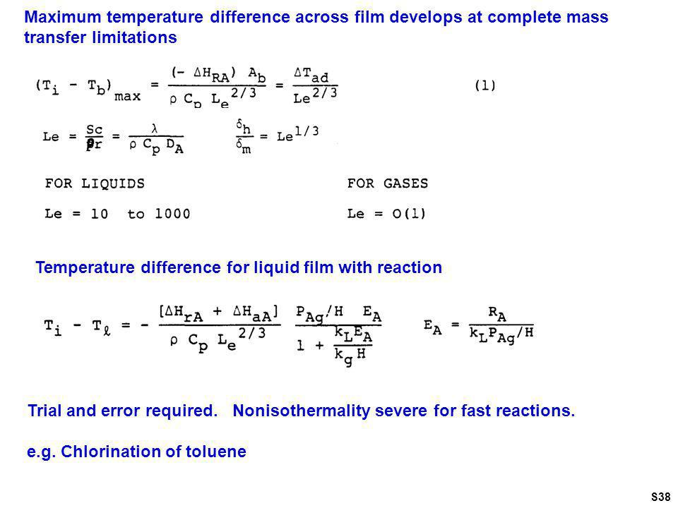 Maximum temperature difference across film develops at complete mass transfer limitations Temperature difference for liquid film with reaction Trial and error required.