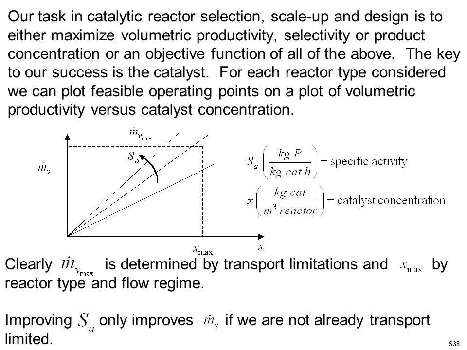 Clearly is determined by transport limitations and by reactor type and flow regime.