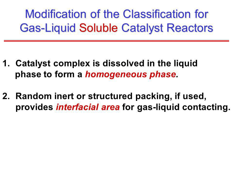 Modification of the Classification for Gas-Liquid Soluble Catalyst Reactors 1.Catalyst complex is dissolved in the liquid phase to form a homogeneous