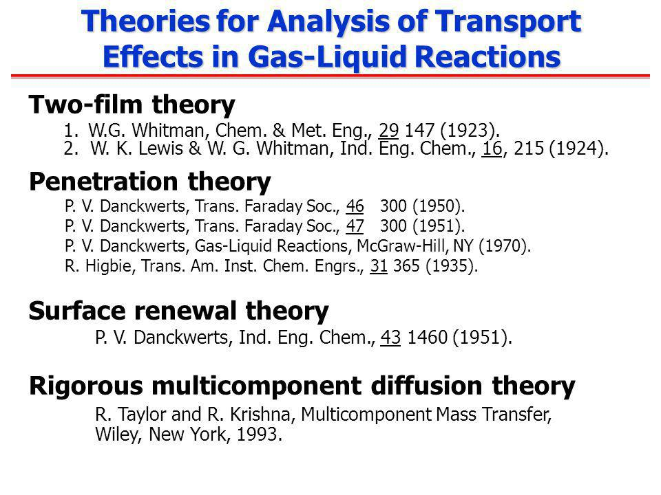 Theories for Analysis of Transport Effects in Gas-Liquid Reactions Two-film theory 1. W.G. Whitman, Chem. & Met. Eng., 29 147 (1923). 2. W. K. Lewis &