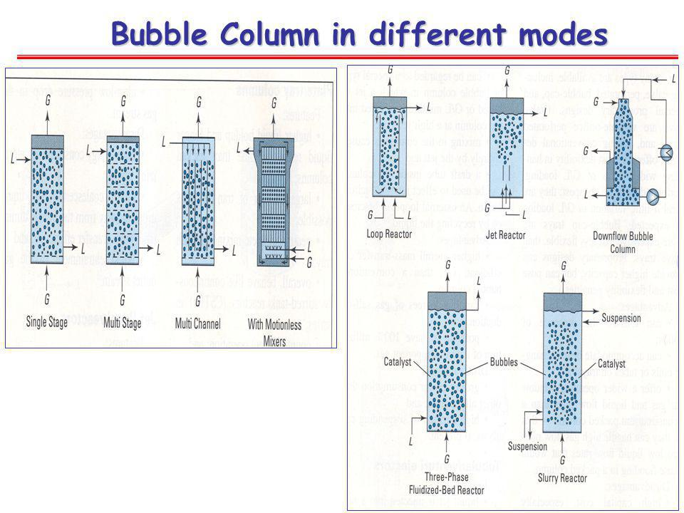 Bubble Column in different modes