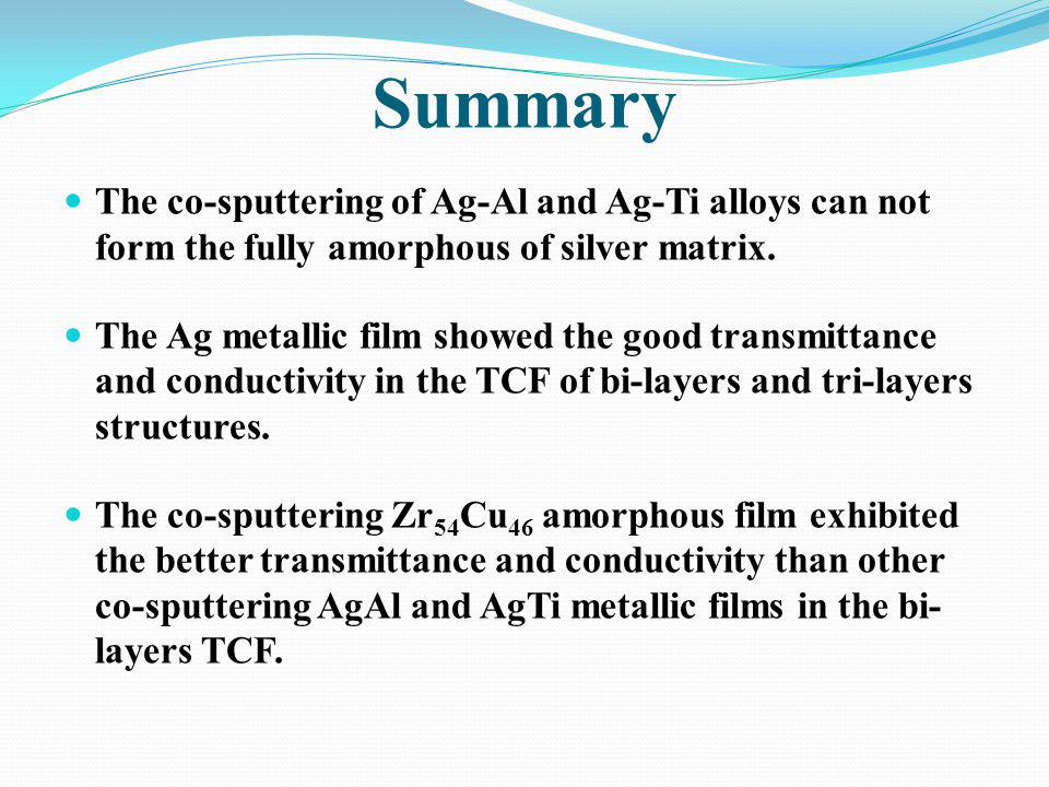 Summary The co-sputtering of Ag-Al and Ag-Ti alloys can not form the fully amorphous of silver matrix. The Ag metallic film showed the good transmitta
