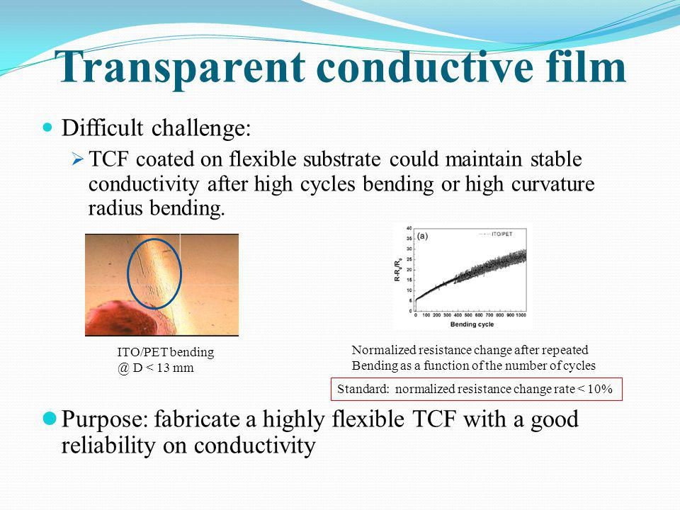 Transparent conductive film Difficult challenge: TCF coated on flexible substrate could maintain stable conductivity after high cycles bending or high