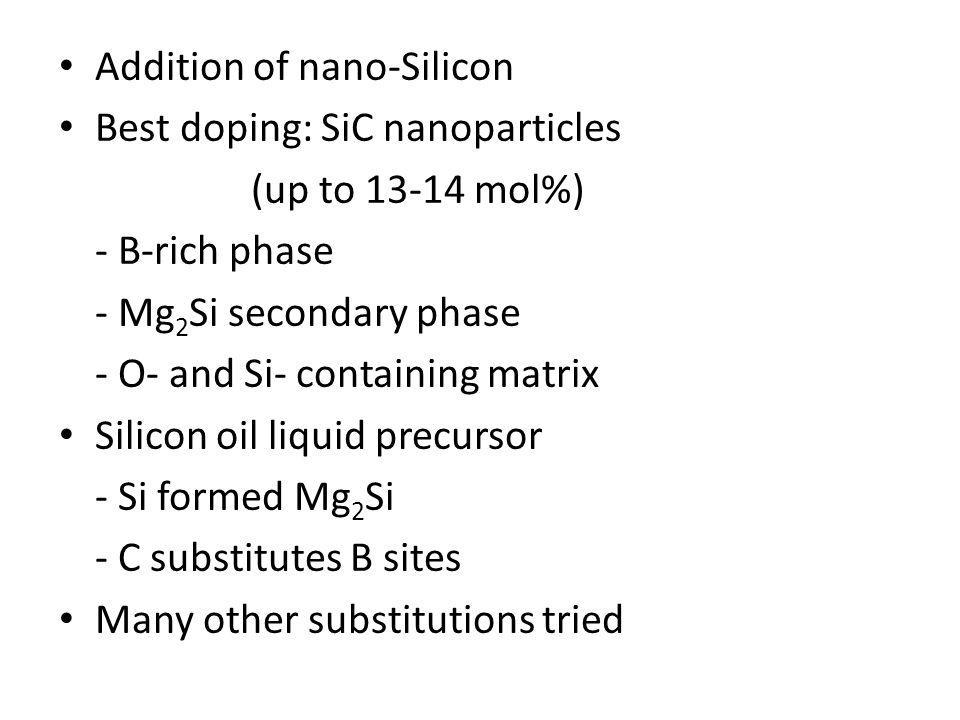 Addition of nano-Silicon Best doping: SiC nanoparticles (up to 13-14 mol%) - B-rich phase - Mg 2 Si secondary phase - O- and Si- containing matrix Sil