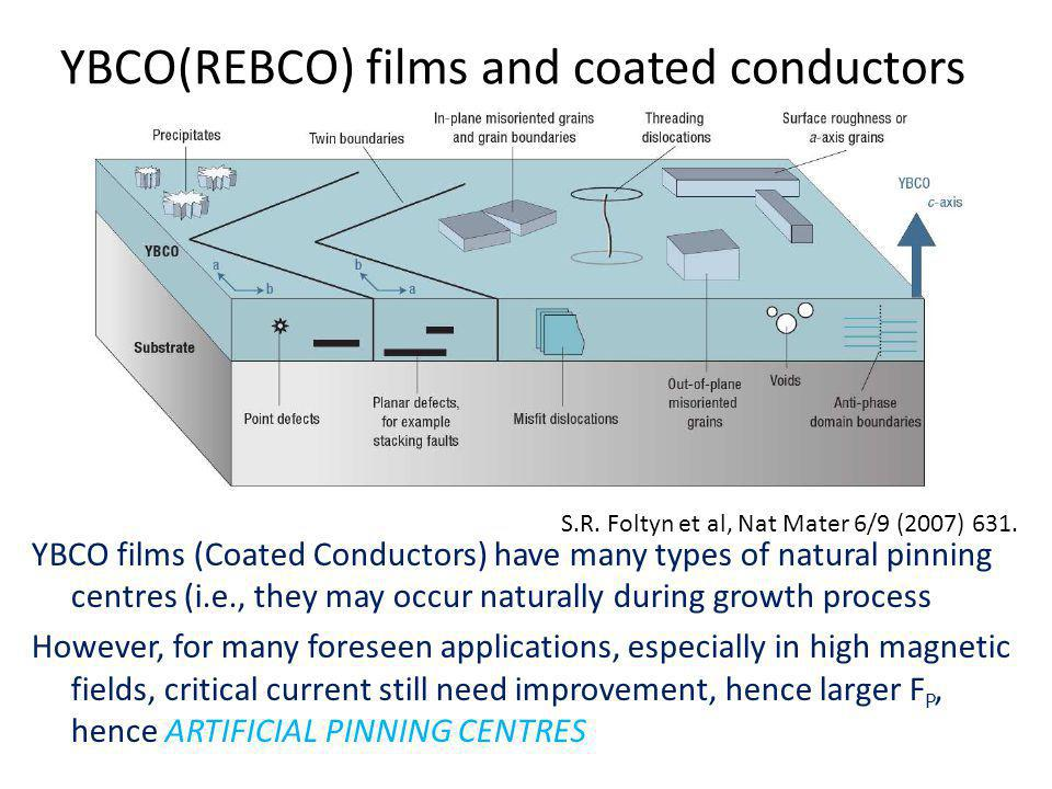 YBCO(REBCO) films and coated conductors YBCO films (Coated Conductors) have many types of natural pinning centres (i.e., they may occur naturally duri