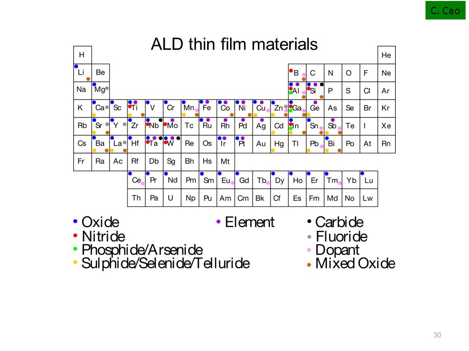 30 ALD thin film materials C. Cao