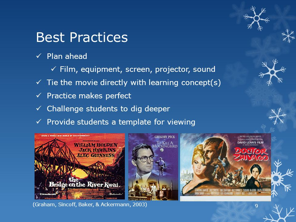 Best Practices Plan ahead Film, equipment, screen, projector, sound Tie the movie directly with learning concept(s) Practice makes perfect Challenge s