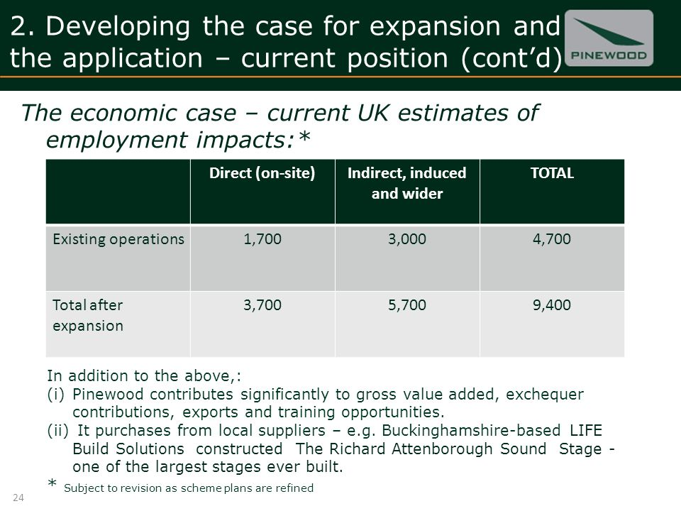 2. Developing the case for expansion and the application – current position (contd) The economic case – current UK estimates of employment impacts:* 2