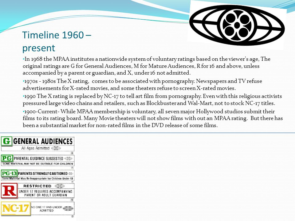 In 1968 the MPAA institutes a nationwide system of voluntary ratings based on the viewer s age, The original ratings are G for General Audiences, M for Mature Audiences, R for 16 and above, unless accompanied by a parent or guardian, and X, under 16 not admitted.