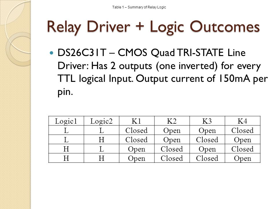 Relay Driver + Logic Outcomes DS26C31T – CMOS Quad TRI-STATE Line Driver: Has 2 outputs (one inverted) for every TTL logical Input. Output current of