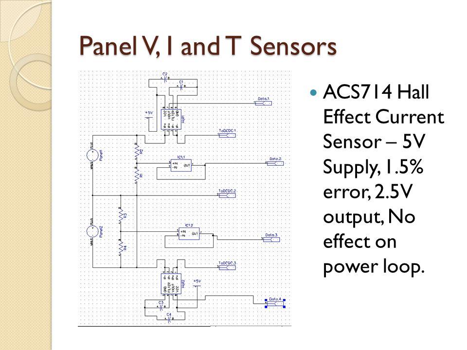 Panel V, I and T Sensors ACS714 Hall Effect Current Sensor – 5V Supply, 1.5% error, 2.5V output, No effect on power loop.