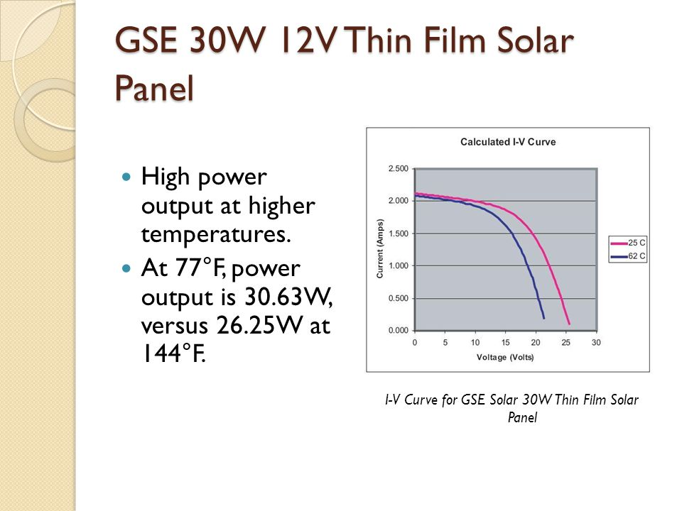 GSE 30W 12V Thin Film Solar Panel High power output at higher temperatures.