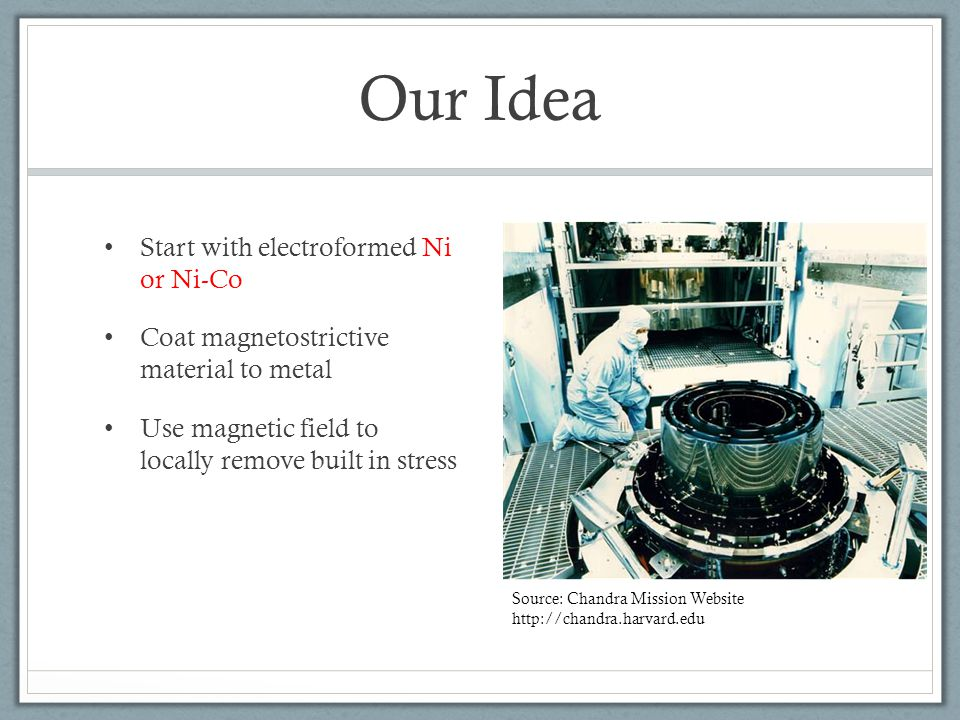 Why Magnetostrictive Materials.