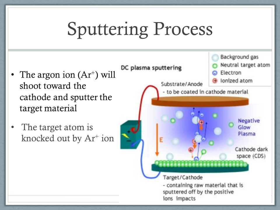 Future Steps Investigate other target materials: NiMnGa Deposit thicker film on thinner substrate Use larger, cylindrical substrates Learning about writing and retaining magnetic fields Learning how to control the figure shaping in detail, especially making the surface curve in or out