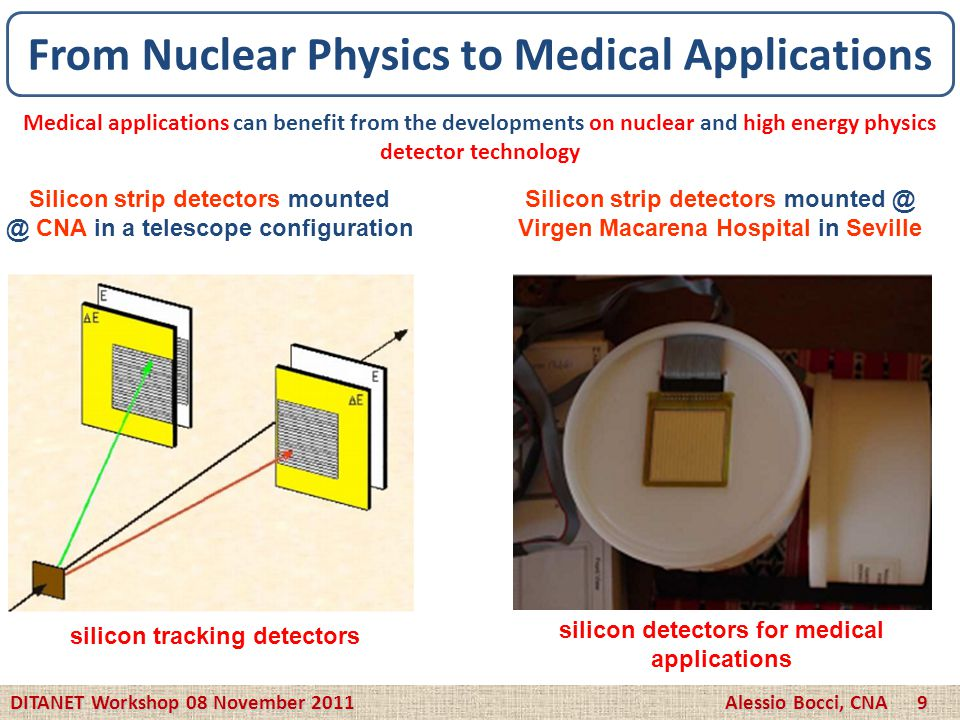Silicon strip detectors mounted @ CNA in a telescope configuration Silicon strip detectors mounted @ Virgen Macarena Hospital in Seville silicon track
