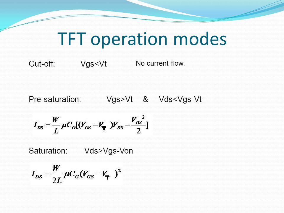 TFT operation modes Pre-saturation: Vgs>Vt & Vds<Vgs-Vt Saturation: Vds>Vgs-Von Cut-off: Vgs<Vt No current flow.