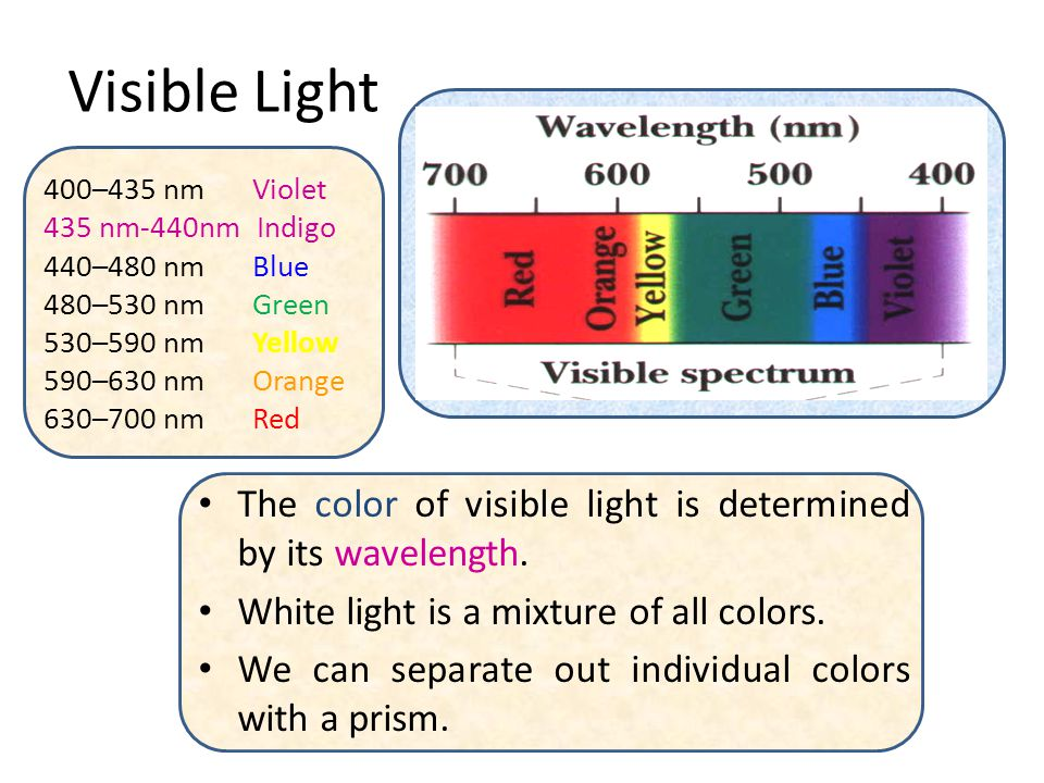 Light as a wave: c= f Light as a particle: E = hf photon Energy of a photon or light wave: Where h = Plancks constant = 6.626x10 -34 Js f = frequency