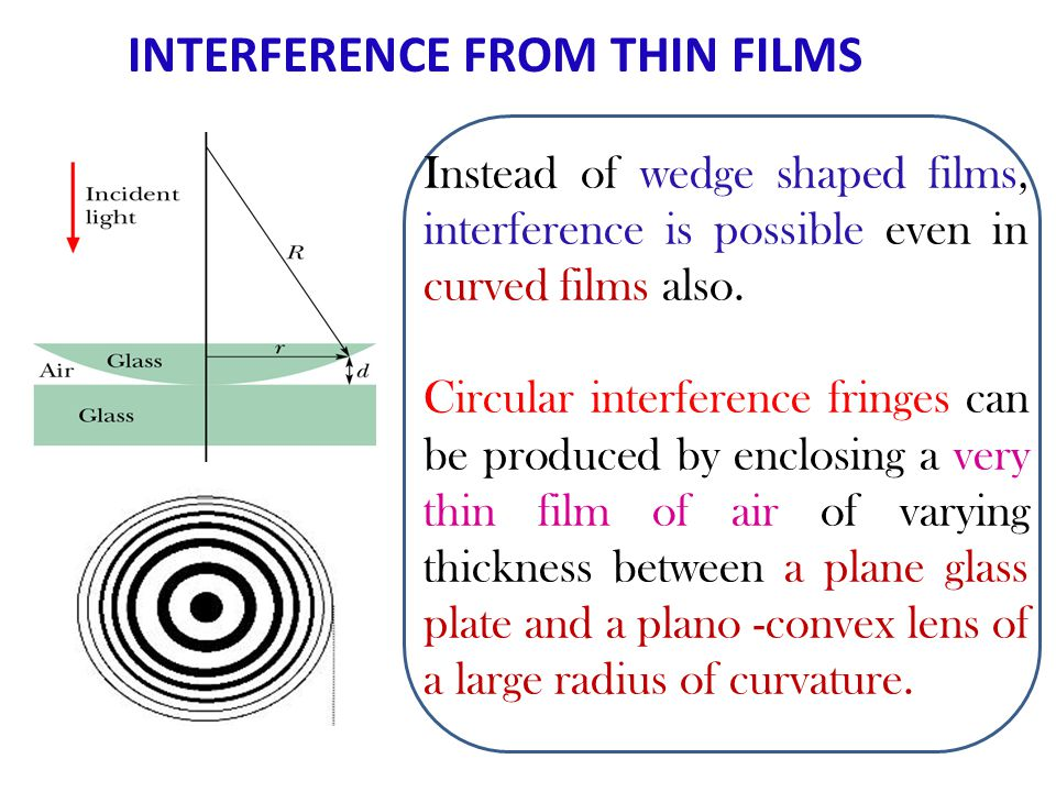 122 Number of bright bands in x mm length. 10 bright & 9 dark bands. Film thickness over the length d 2 -d 1 =?