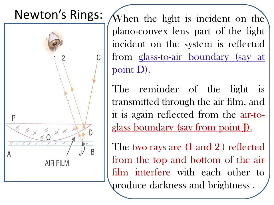 124 If monochromatic light is allowed to fall normally and viewed, dark and bright circular fringes known as Newtons Rings are produced. The fringes a