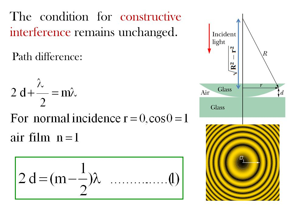 126 The interference effect is due to the combination of ray 1, reflected from the flat surface, with ray 2, reflected from the curved surface of the