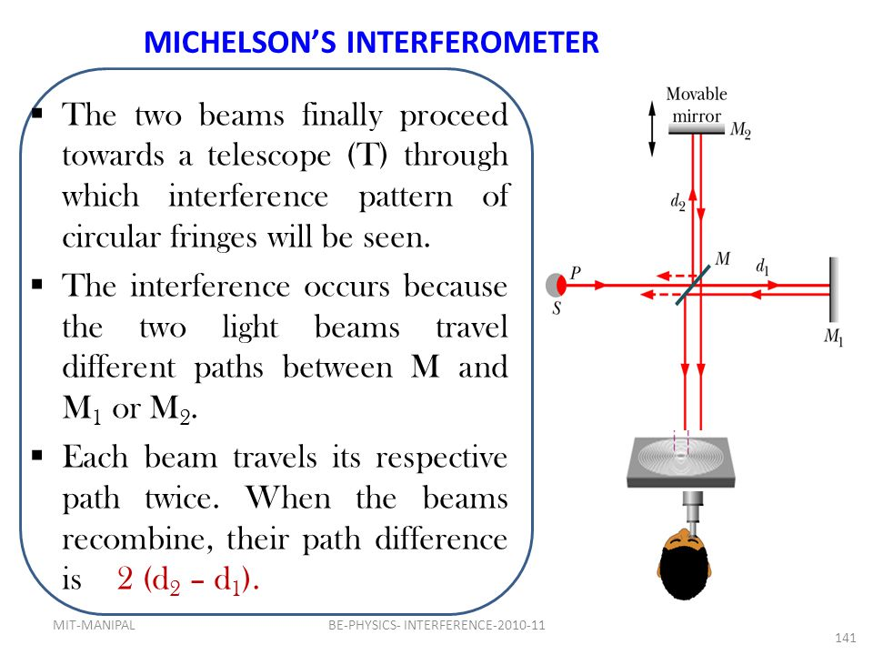 140 MICHELSONS INTERFEROMETER BE-PHYSICS- INTERFERENCE-2010-11 Light from an extended monochromatic source P falls on a half- silvered mirror M. The i