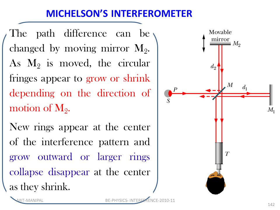 141 BE-PHYSICS- INTERFERENCE-2010-11 The two beams finally proceed towards a telescope (T) through which interference pattern of circular fringes will