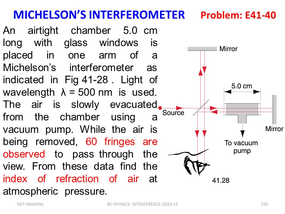 149 Problem: E41-39 If mirror M 2 in Michelsons interferometer is moved through 0.233mm, 792 fringes are counted with a light meter. What is the wavel
