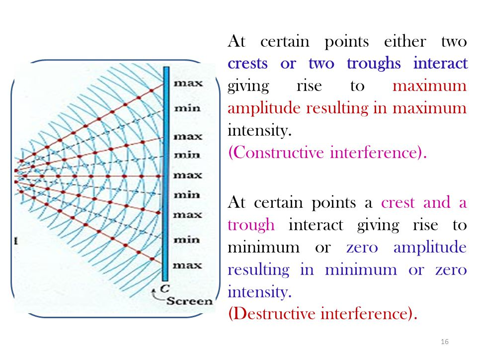 TWO-SSOURCE INTERFERENCE When identical waves from two sources overlap at a point in space, the combined wave intensity at that point can be greater o