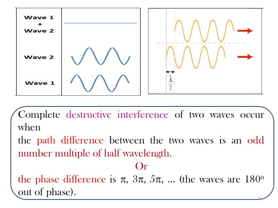 22 path difference p= /2 phase difference = 1 path difference p = 3 /2 or phase difference =3 DISTRUCTIVE INTERFERENCE path difference p = 5 /2 phase