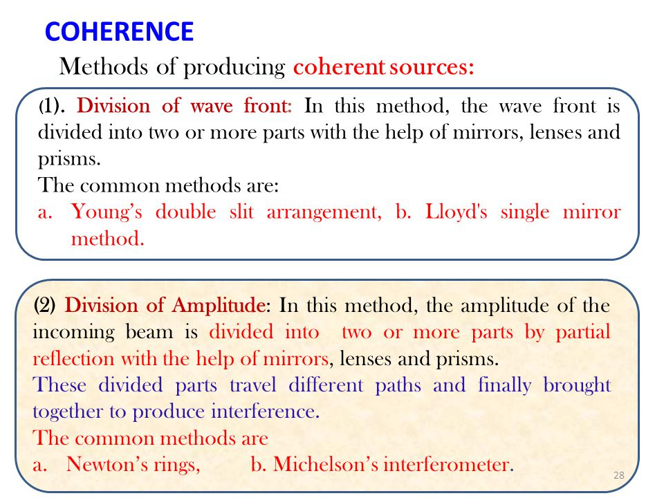 27 BE-PHYSICS- INTERFERENCE-2010-11 COHERENCE Common sources of visible light emit light wave trains of finite length rather than an infinite wave. MI