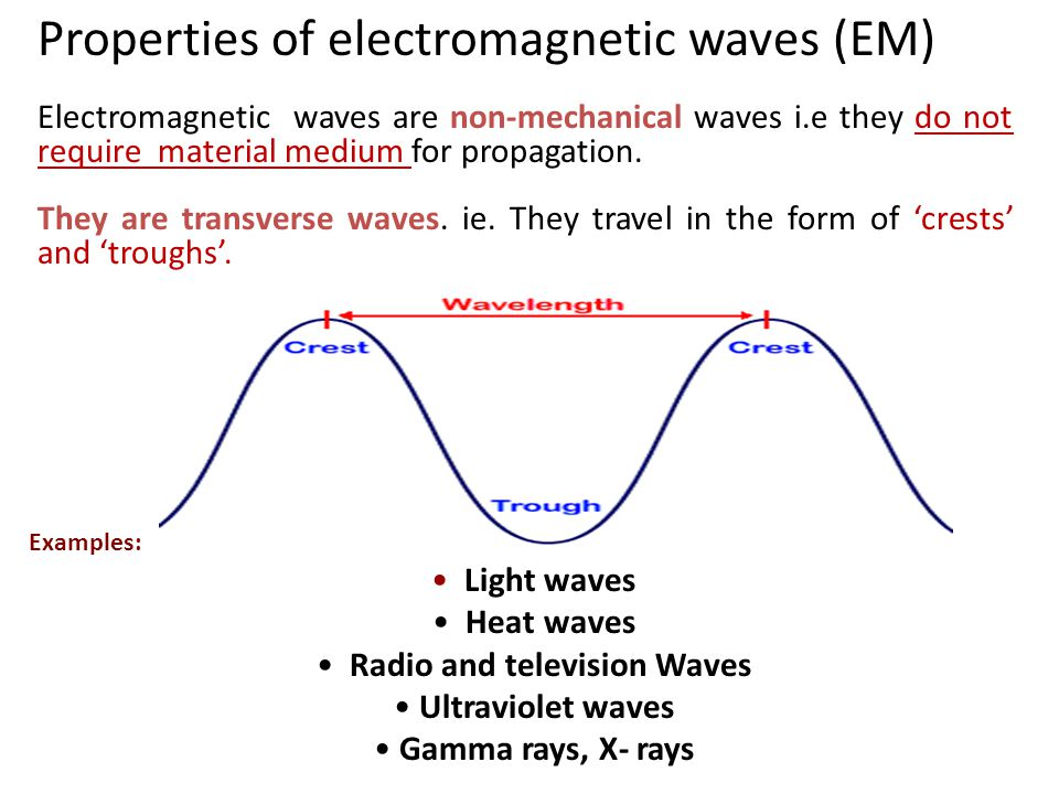 What is an Electromagnetic wave (EM)? The electromagnetic waves consist of the electric and magnetic field oscillations. In the electromagnetic waves,