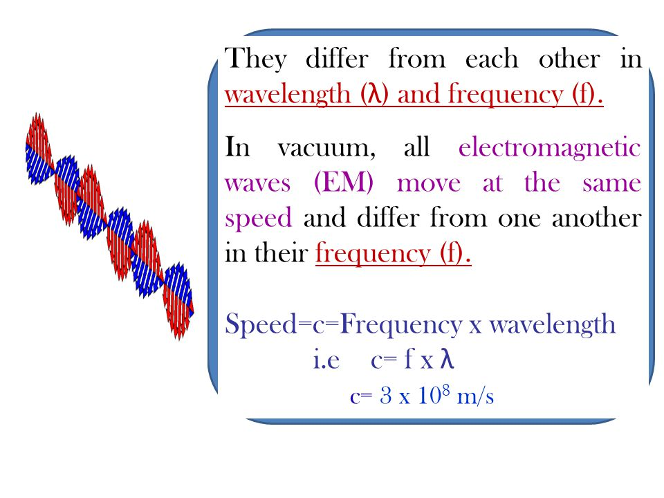 They differ from each other in wavelength ( λ ) and frequency (f).