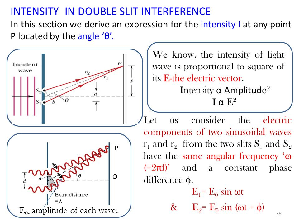 Thomas Young (1773–1829) YOUNGS DOUBLE SLIT INTERFERENC E Double slit experiment was first performed by Thomas Young in 1801. So double slit experimen
