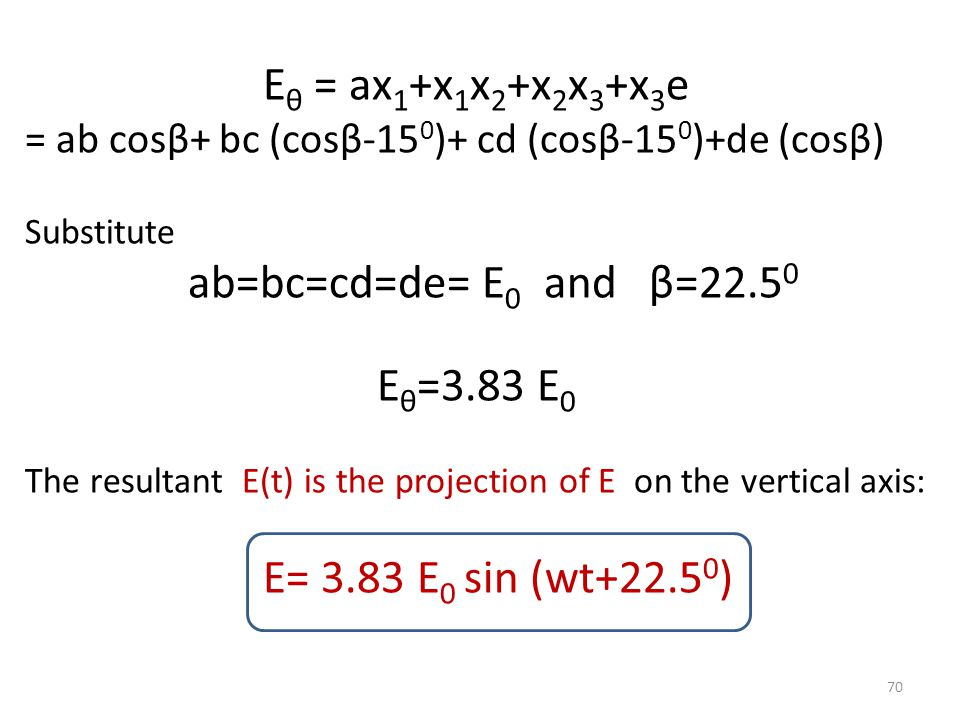 69 ax 1 = ab cosβ x 1 x 2 = bc (cosβ-15) x 2 x 3 = cd (cosβ-15) x 3 e= de (cosβ) x1x1 b c x2x2 β -15 x3x3 β To find E θ :