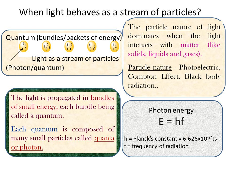 The wave nature of light dominates when light interacts with light. f When light behaves as a Wave? The wave nature of light explains the following pr