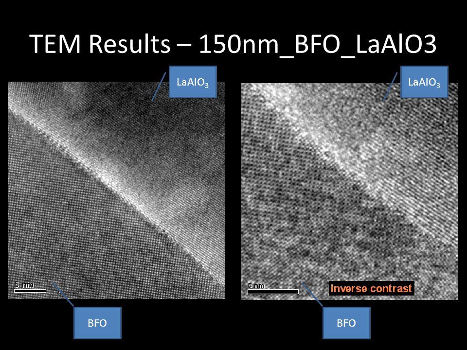 TEM Results – 150nm_BFO_LaAlO3 LaAlO 3 BFO LaAlO 3 BFO