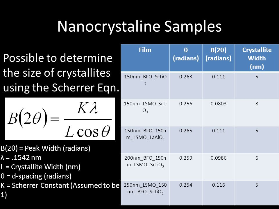 Nanocrystaline Samples Possible to determine the size of crystallites using the Scherrer Eqn. B(2 ) = Peak Width (radians) λ =.1542 nm L = Crystallite