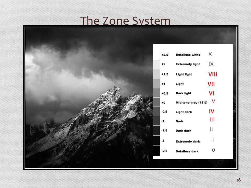 The Zone System 16 X IX VIII VII VI V IV III II I 0