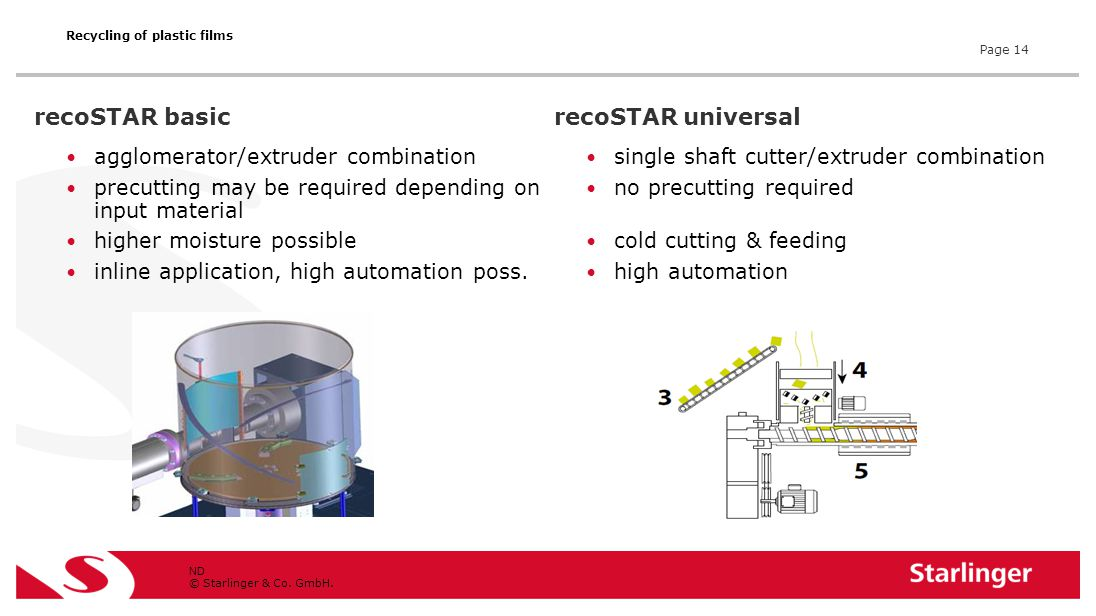 © Starlinger & Co. GmbH. recoSTAR basic recoSTAR universal agglomerator/extruder combination precutting may be required depending on input material hi
