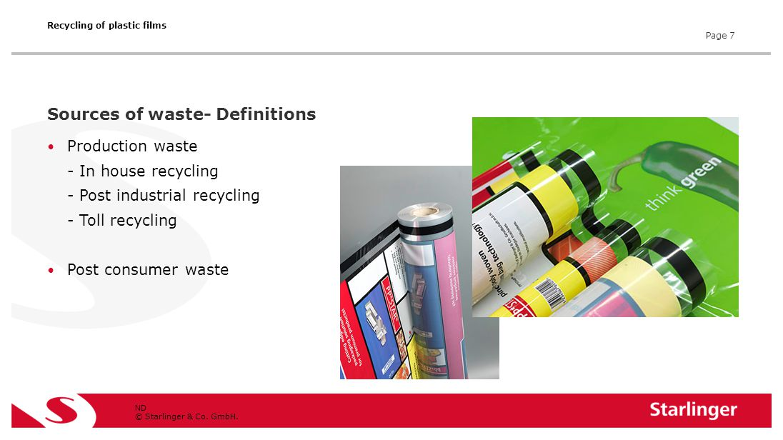 © Starlinger & Co. GmbH. Sources of waste- Definitions Production waste - In house recycling - Post industrial recycling - Toll recycling Post consume