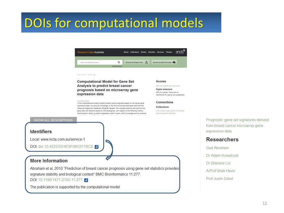 12 DOIs for computational models