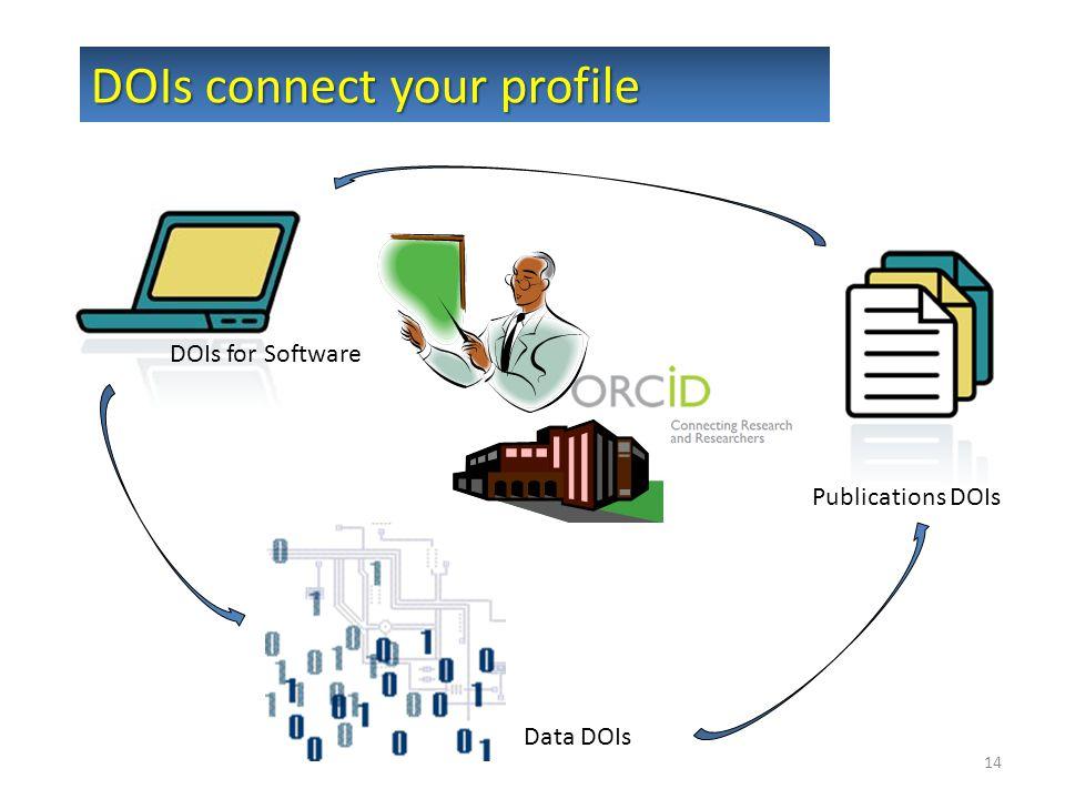 14 DOIs connect your profile Publications DOIs Data DOIs DOIs for Software