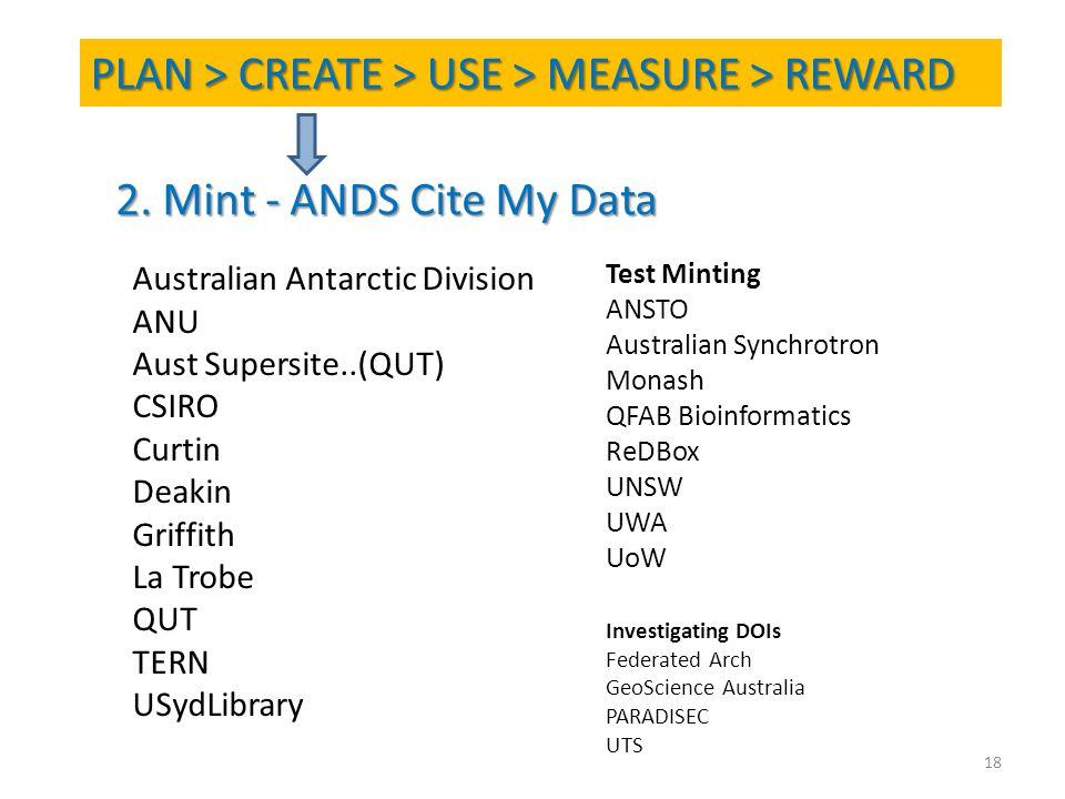 18 PLAN > CREATE > USE > MEASURE > REWARD 2. Mint - ANDS Cite My Data Australian Antarctic Division ANU Aust Supersite..(QUT) CSIRO Curtin Deakin Grif