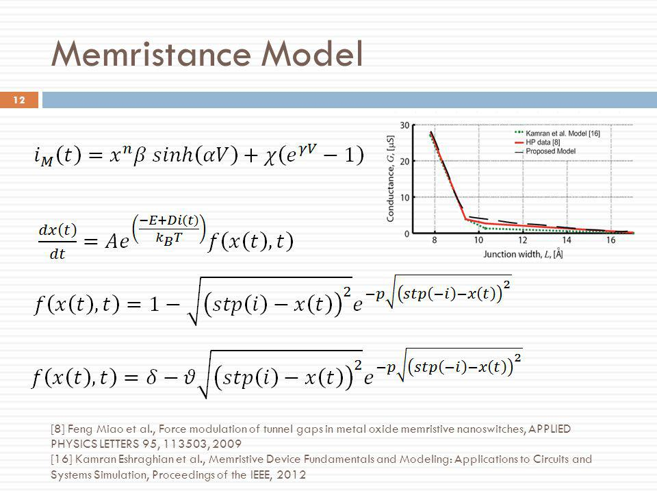 Memristance Model 12 [8] Feng Miao et al., Force modulation of tunnel gaps in metal oxide memristive nanoswitches, APPLIED PHYSICS LETTERS 95, 113503,