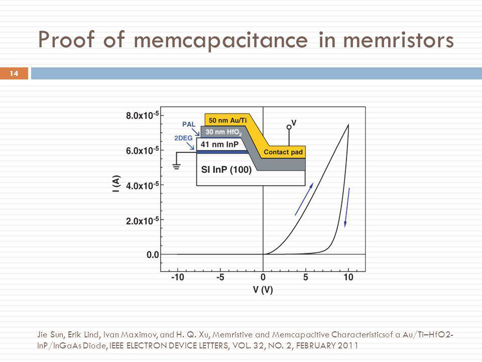 Proof of memcapacitance in memristors 14 Jie Sun, Erik Lind, Ivan Maximov, and H. Q. Xu, Memristive and Memcapacitive Characteristicsof a Au/Ti–HfO2-