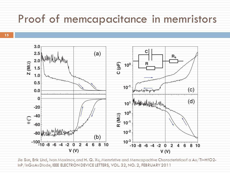 Proof of memcapacitance in memristors 15 Jie Sun, Erik Lind, Ivan Maximov, and H. Q. Xu, Memristive and Memcapacitive Characteristicsof a Au/Ti–HfO2-