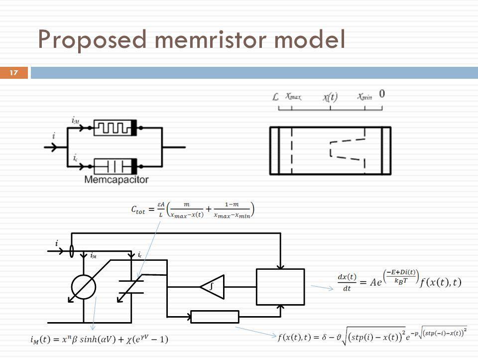 Proposed memristor model 17