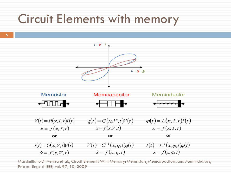 Circuit Elements with memory 5 Massimiliano Di Ventra et al., Circuit Elements With Memory: Memristors, Memcapacitors, and Meminductors, Proceedings o
