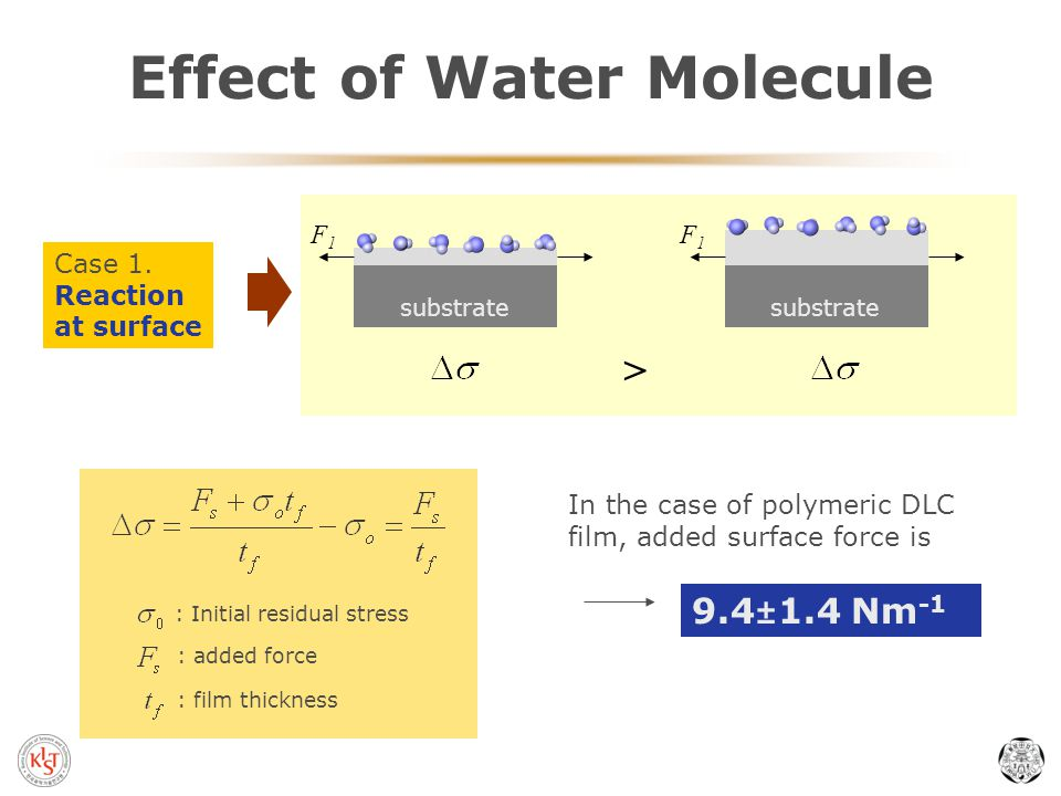 Effect of Water Molecule F1F1 F1F1 > substrate Case 1.